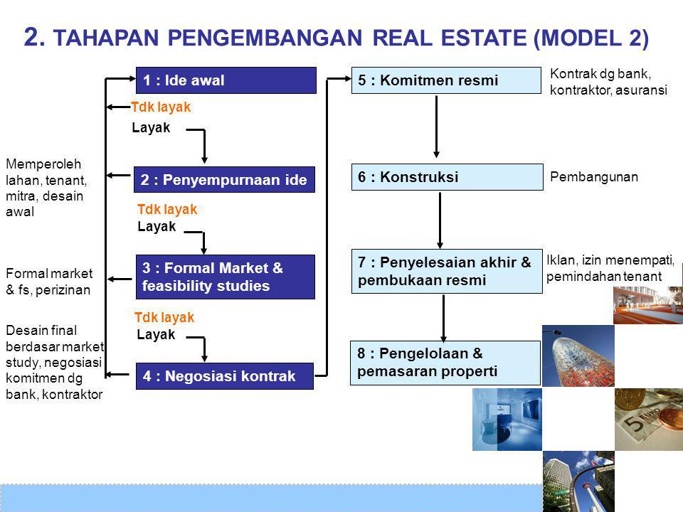 2. TAHAPAN PENGEMBANGAN REAL ESTATE (MODEL 2) Memperoleh lahan, tenant, mitra, desain awal Formal market & fs, perizinan Desain final berdasar market
