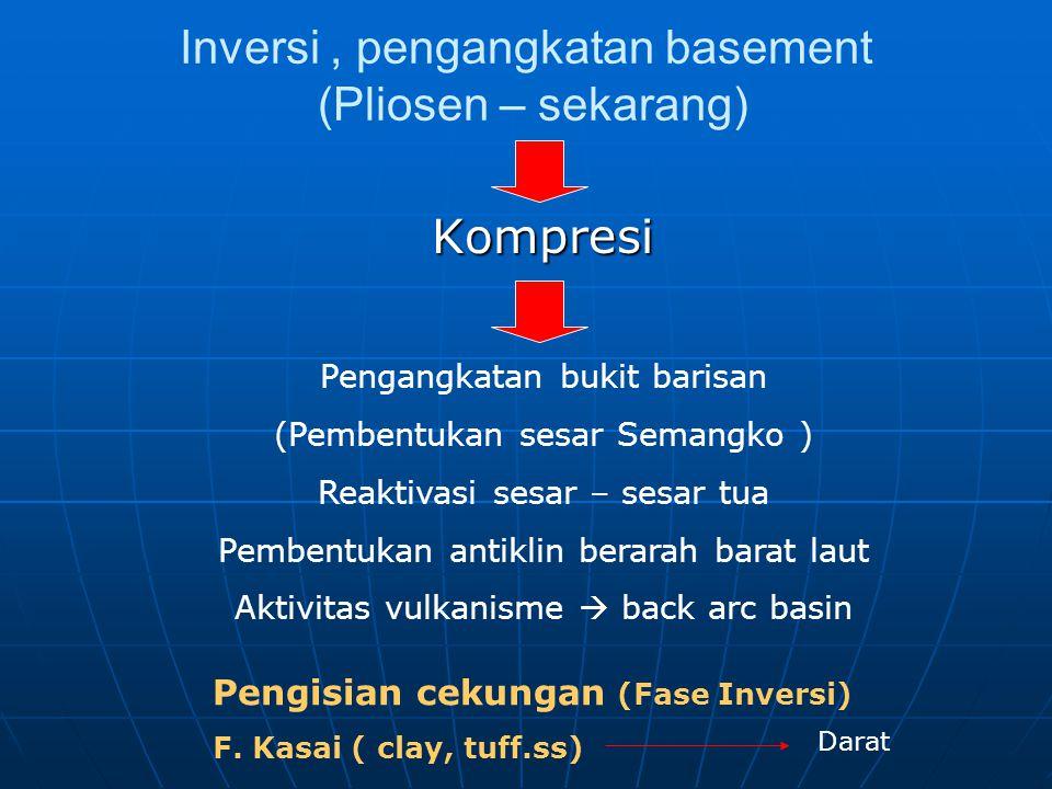 Inversi, pengangkatan basement (Pliosen – sekarang) Kompresi Kompresi Pengangkatan bukit barisan (Pembentukan sesar Semangko ) Reaktivasi sesar – sesa
