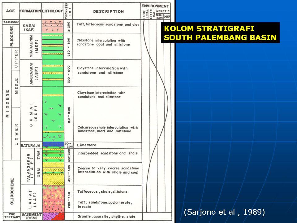 KOLOM STRATIGRAFI SOUTH PALEMBANG BASIN (Sarjono et al, 1989)