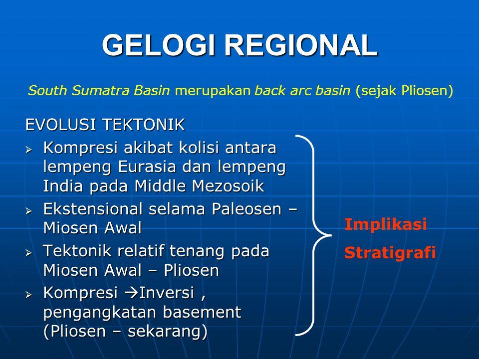 GELOGI REGIONAL EVOLUSI TEKTONIK  Kompresi akibat kolisi antara lempeng Eurasia dan lempeng India pada Middle Mezosoik  Ekstensional selama Paleosen