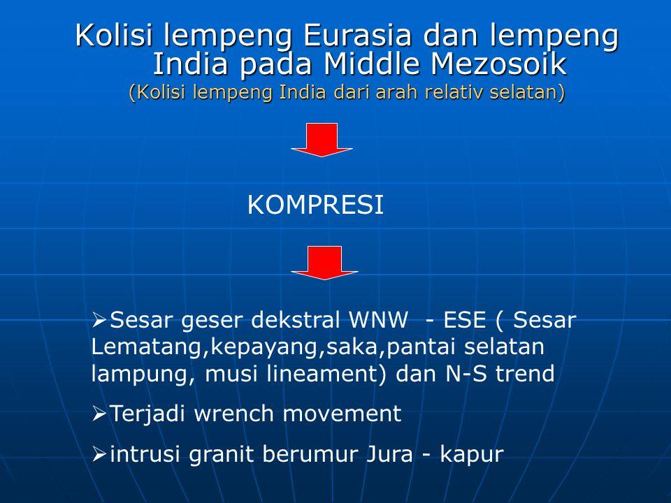 Kolisi lempeng Eurasia dan lempeng India pada Middle Mezosoik (Kolisi lempeng India dari arah relativ selatan)  Sesar geser dekstral WNW - ESE ( Sesa