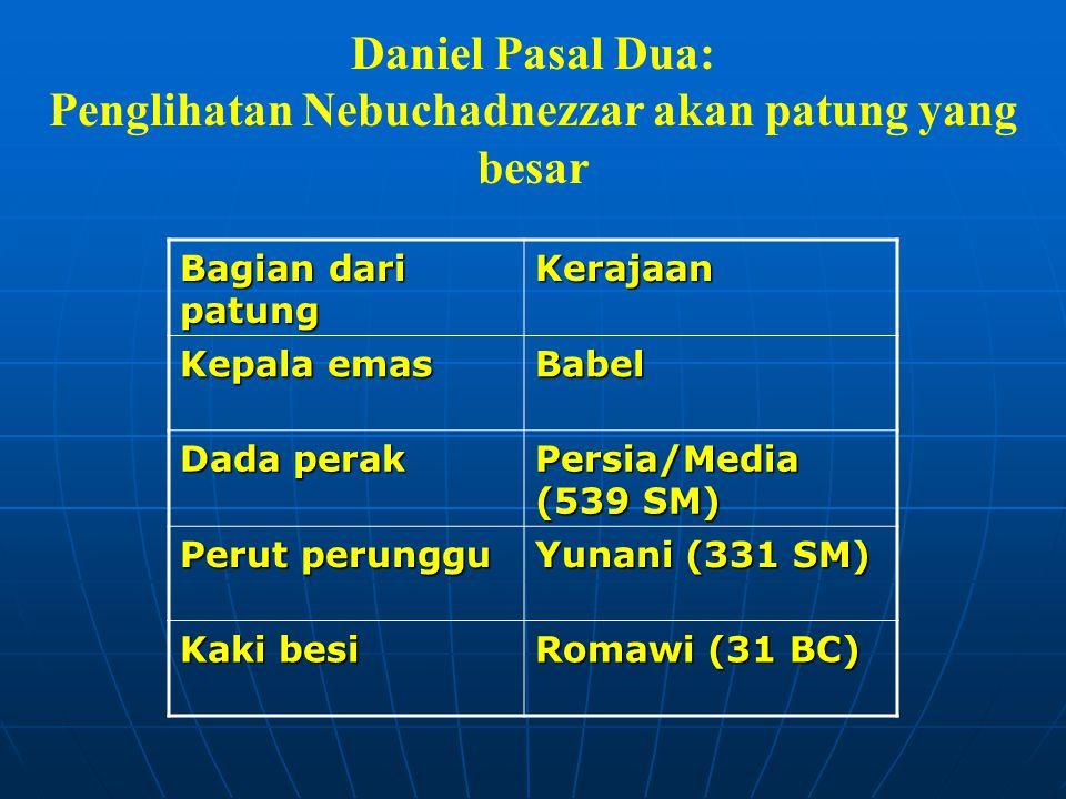 Bagian dari patung Kerajaan Kepala emas Babel Dada perak Persia/Media (539 SM) Perut perunggu Yunani (331 SM) Kaki besi Romawi (31 BC) Daniel Pasal Dua: Penglihatan Nebuchadnezzar akan patung yang besar