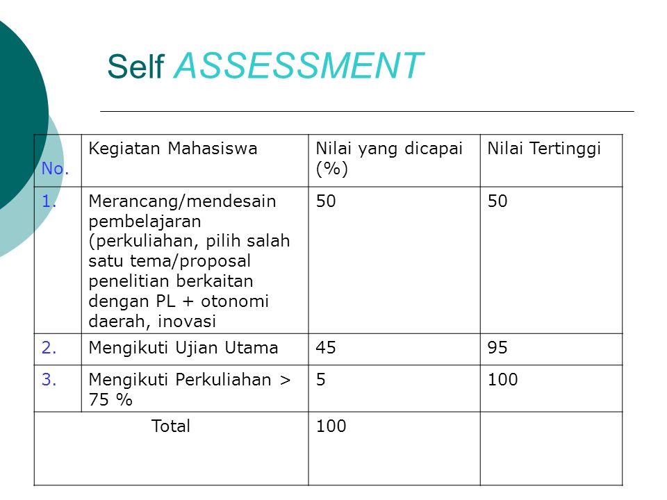 Self ASSESSMENT No. Kegiatan MahasiswaNilai yang dicapai (%) Nilai Tertinggi 1.Merancang/mendesain pembelajaran (perkuliahan, pilih salah satu tema/pr