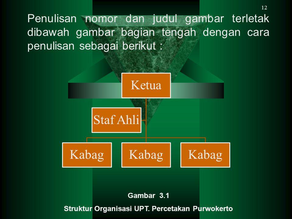 12 Penulisan nomor dan judul gambar terletak dibawah gambar bagian tengah dengan cara penulisan sebagai berikut : Gambar 3.1 Struktur Organisasi UPT.