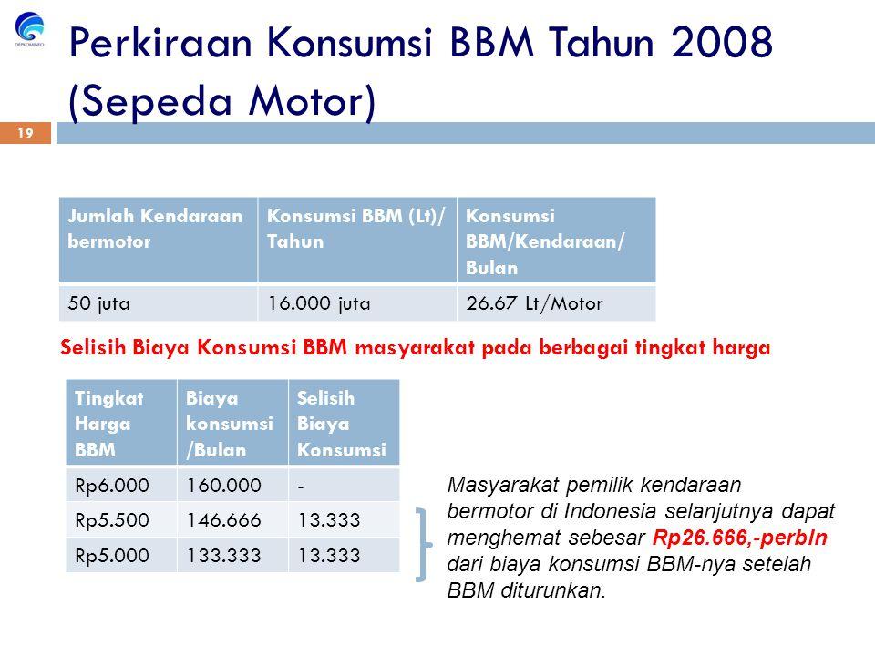 Perkiraan Konsumsi BBM Tahun 2008 (Sepeda Motor) Jumlah Kendaraan bermotor Konsumsi BBM (Lt)/ Tahun Konsumsi BBM/Kendaraan/ Bulan 50 juta16.000 juta26.67 Lt/Motor 19 Tingkat Harga BBM Biaya konsumsi /Bulan Selisih Biaya Konsumsi Rp6.000160.000- Rp5.500146.66613.333 Rp5.000133.33313.333 Selisih Biaya Konsumsi BBM masyarakat pada berbagai tingkat harga Masyarakat pemilik kendaraan bermotor di Indonesia selanjutnya dapat menghemat sebesar Rp26.666,-perbln dari biaya konsumsi BBM-nya setelah BBM diturunkan.
