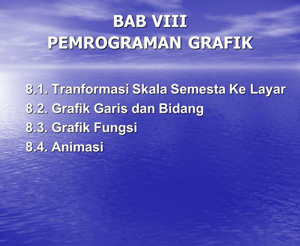 BAB VIII PEMROGRAMAN GRAFIK 8.1. Tranformasi Skala Semesta Ke Layar 8.2. Grafik Garis dan Bidang 8.3. Grafik Fungsi 8.4. Animasi