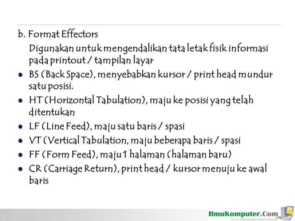 b. Format Effectors Digunakan untuk mengendalikan tata letak fisik informasi pada printout / tampilan layar BS (Back Space), menyebabkan kursor / prin