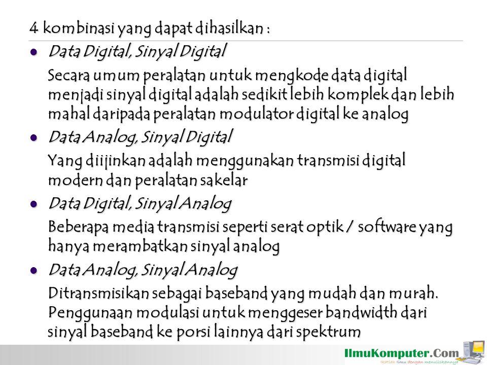 4 kombinasi yang dapat dihasilkan : Data Digital, Sinyal Digital Data Digital, Sinyal Digital Secara umum peralatan untuk mengkode data digital menjad