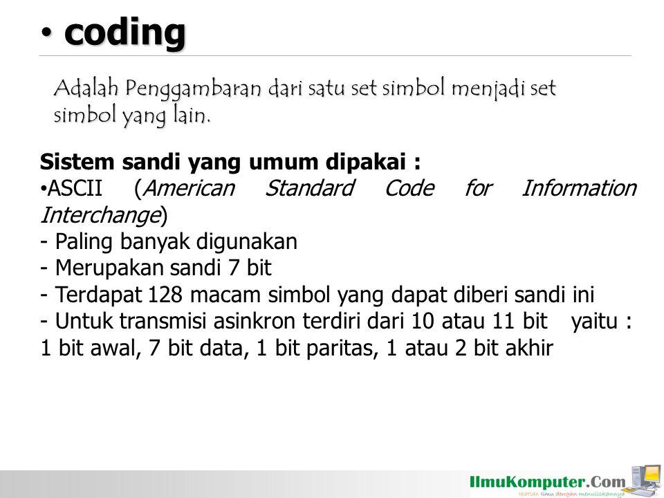 Sandi Baudot Code (CCITT Alfabet No.2 / Telex Code Sandi Baudot Code (CCITT Alfabet No.