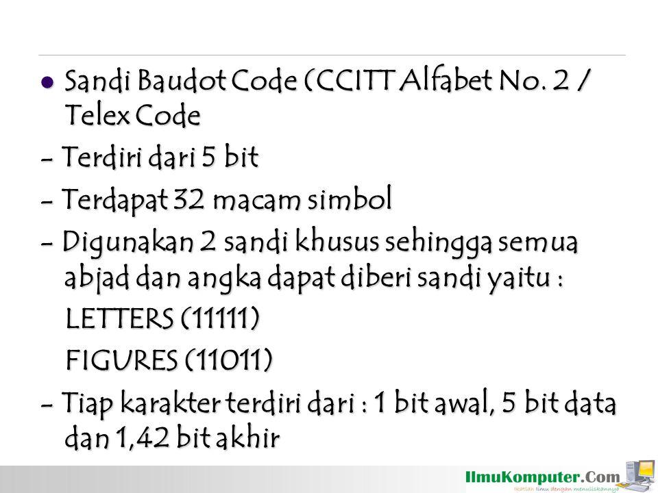 Sandi 4 atau 8 Sandi 4 atau 8 Sandi dari IBM dengan kombinasi yang diperbolehkan adalah 4 buah 1 dan 4 buah 0 Terdapat 70 karakter yang dapat diberi sandi Transmisi asinkron membutuhkan bit, yaitu : 1 bit awal, 8 bit data dan 1 bit akhir.