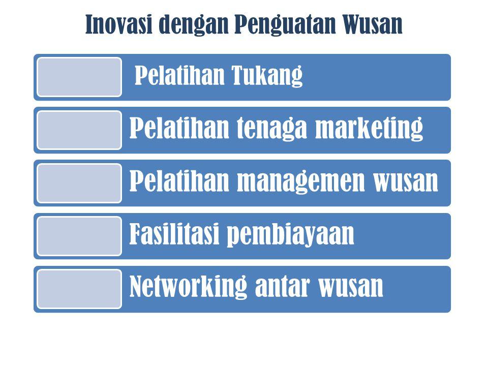 Inovasi dengan Penguatan Wusan Pelatihan Tukang Pelatihan tenaga marketing Pelatihan managemen wusan Fasilitasi pembiayaan Networking antar wusan