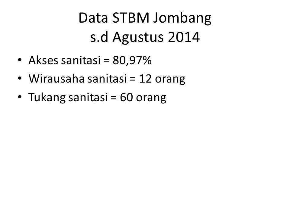 Data STBM Jombang s.d Agustus 2014 Akses sanitasi = 80,97% Wirausaha sanitasi = 12 orang Tukang sanitasi = 60 orang