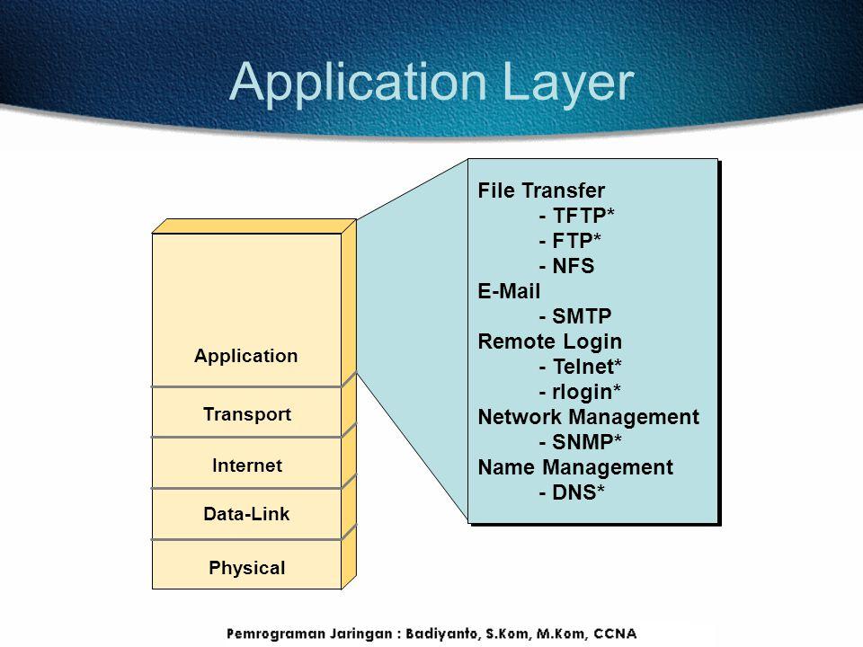 Application Layer Application Transport Internet Data-Link Physical File Transfer - TFTP* - FTP* - NFS E-Mail - SMTP Remote Login - Telnet* - rlogin*