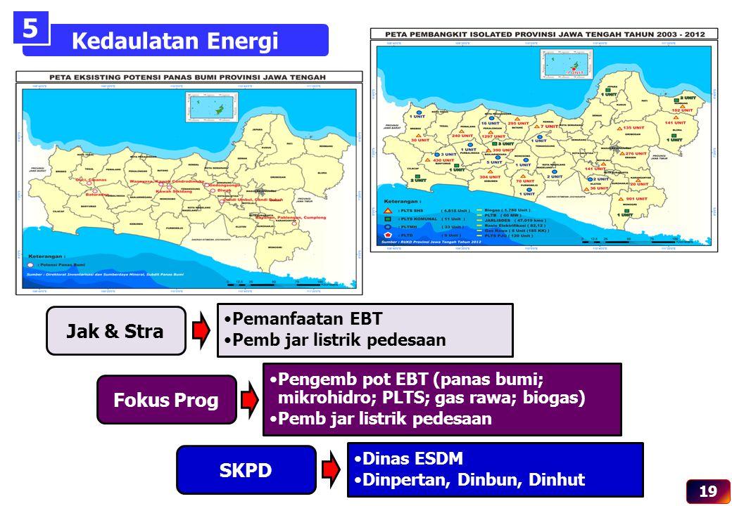 Kedaulatan Energi 5 Jak & Stra Fokus Prog SKPD Pemanfaatan EBT Pemb jar listrik pedesaan Pengemb pot EBT (panas bumi; mikrohidro; PLTS; gas rawa; biog