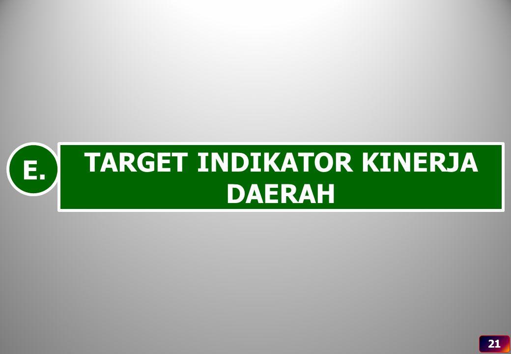21 E. TARGET INDIKATOR KINERJA DAERAH