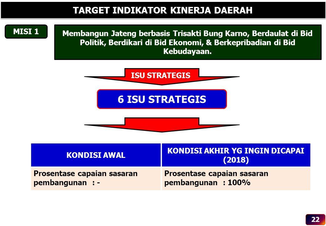 Membangun Jateng berbasis Trisakti Bung Karno, Berdaulat di Bid Politik, Berdikari di Bid Ekonomi, & Berkepribadian di Bid Kebudayaan. MISI 1 ISU STRA