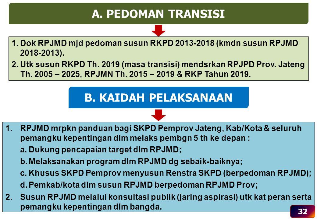 A. PEDOMAN TRANSISI 1.Dok RPJMD mjd pedoman susun RKPD 2013-2018 (kmdn susun RPJMD 2018-2013). 2.Utk susun RKPD Th. 2019 (masa transisi) mendsrkan RPJ