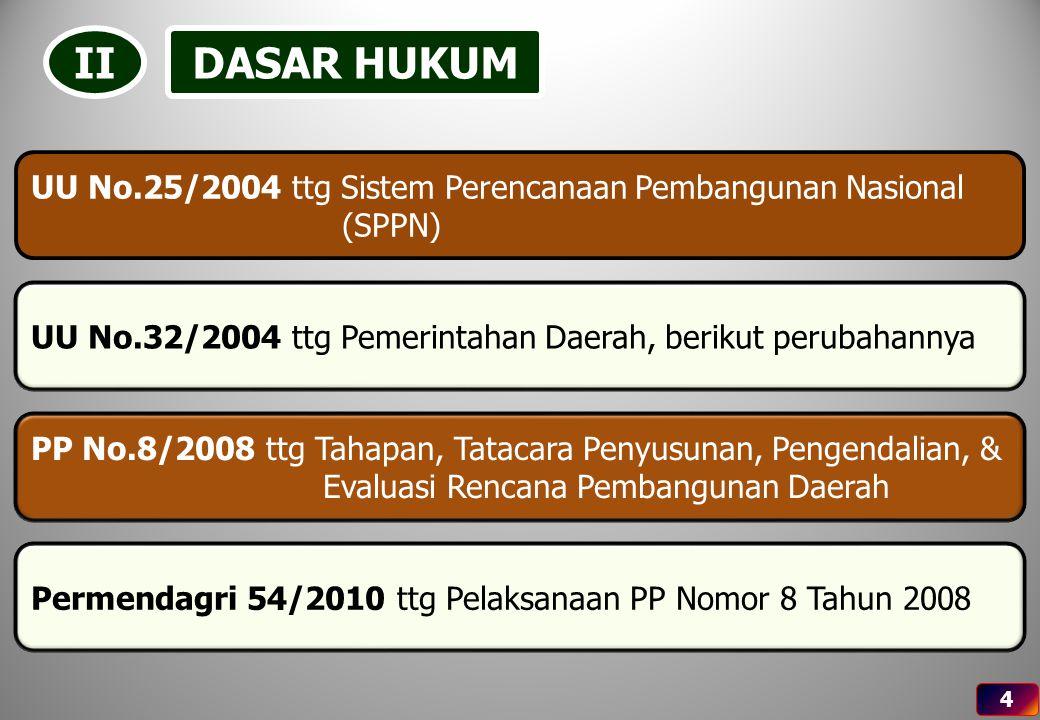 Permendagri 54/2010 ttg Pelaksanaan PP Nomor 8 Tahun 2008 UU No.32/2004 ttg Pemerintahan Daerah, berikut perubahannya UU No.25/2004 ttg Sistem Perenca