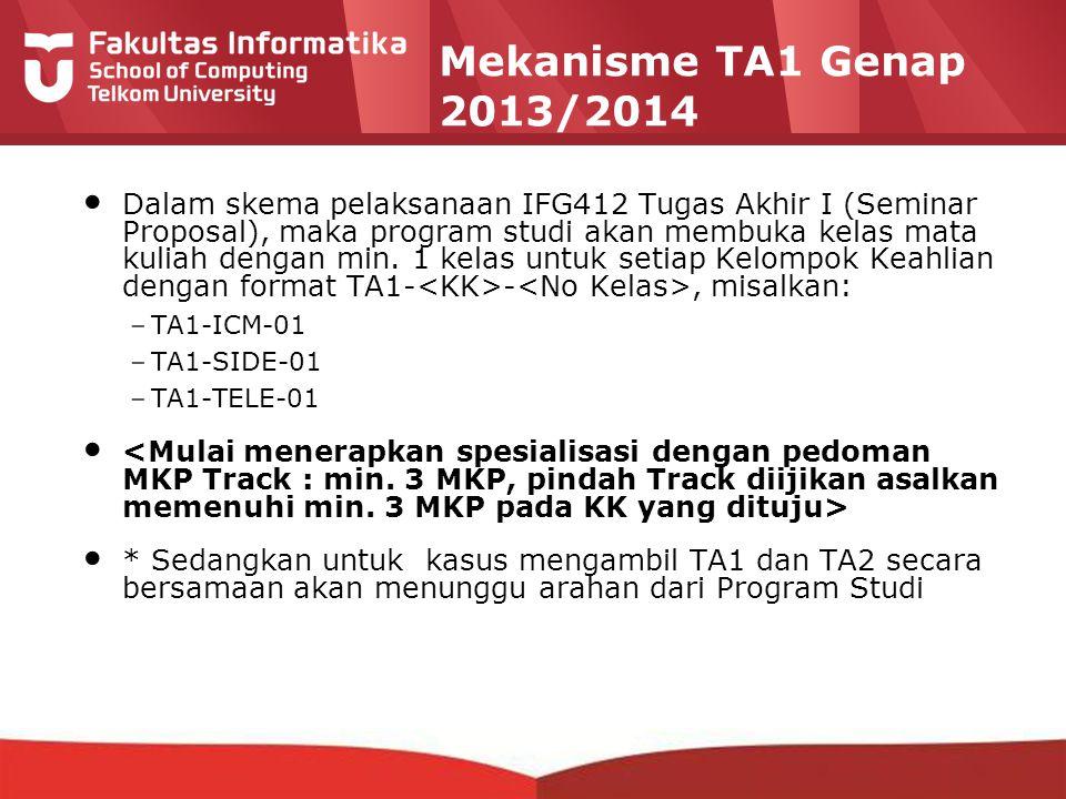 12-CRS-0106 REVISED 8 FEB 2013 Mekanisme TA1 Genap 2013/2014 Dalam skema pelaksanaan IFG412 Tugas Akhir I (Seminar Proposal), maka program studi akan