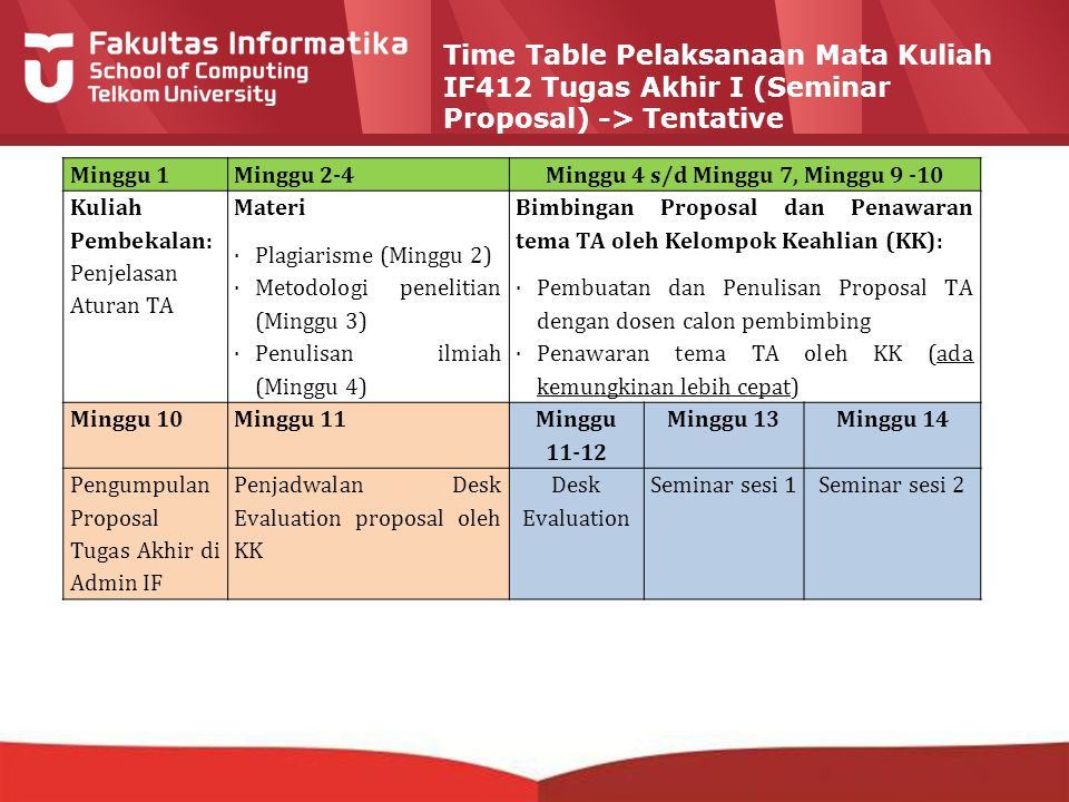 12-CRS-0106 REVISED 8 FEB 2013 Time Table Pelaksanaan Mata Kuliah IF412 Tugas Akhir I (Seminar Proposal) -> Tentative Minggu 1Minggu 2-4Minggu 4 s/d M