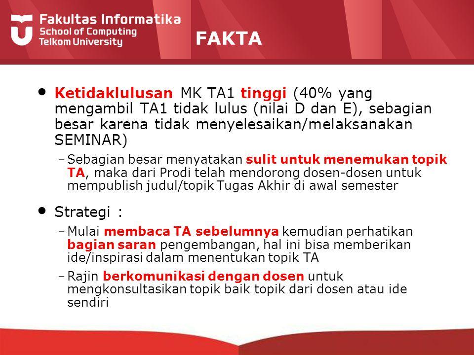 12-CRS-0106 REVISED 8 FEB 2013 FAKTA Ketidaklulusan MK TA1 tinggi (40% yang mengambil TA1 tidak lulus (nilai D dan E), sebagian besar karena tidak men
