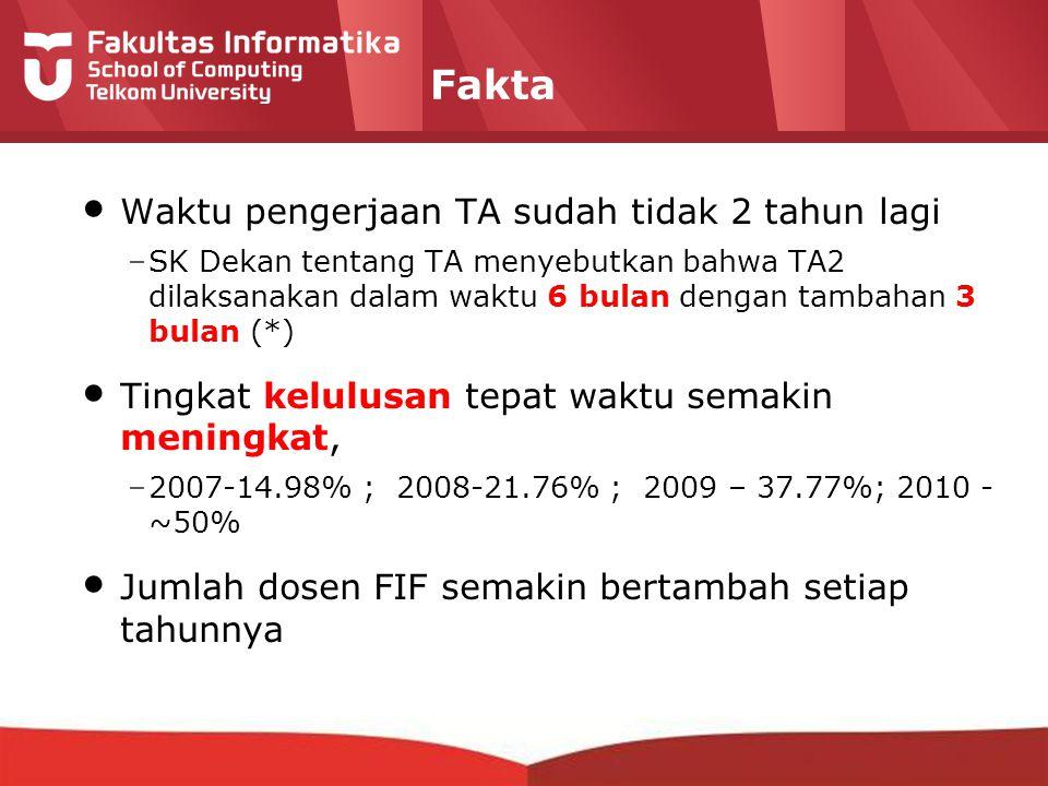 12-CRS-0106 REVISED 8 FEB 2013 Fakta Waktu pengerjaan TA sudah tidak 2 tahun lagi –SK Dekan tentang TA menyebutkan bahwa TA2 dilaksanakan dalam waktu 6 bulan dengan tambahan 3 bulan (*) Tingkat kelulusan tepat waktu semakin meningkat, –2007-14.98% ; 2008-21.76% ; 2009 – 37.77%; 2010 - ~50% Jumlah dosen FIF semakin bertambah setiap tahunnya