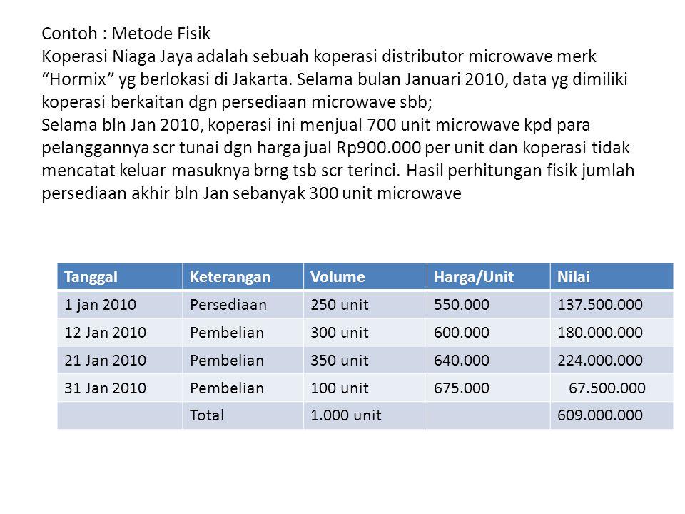 """Contoh : Metode Fisik Koperasi Niaga Jaya adalah sebuah koperasi distributor microwave merk """"Hormix"""" yg berlokasi di Jakarta. Selama bulan Januari 201"""