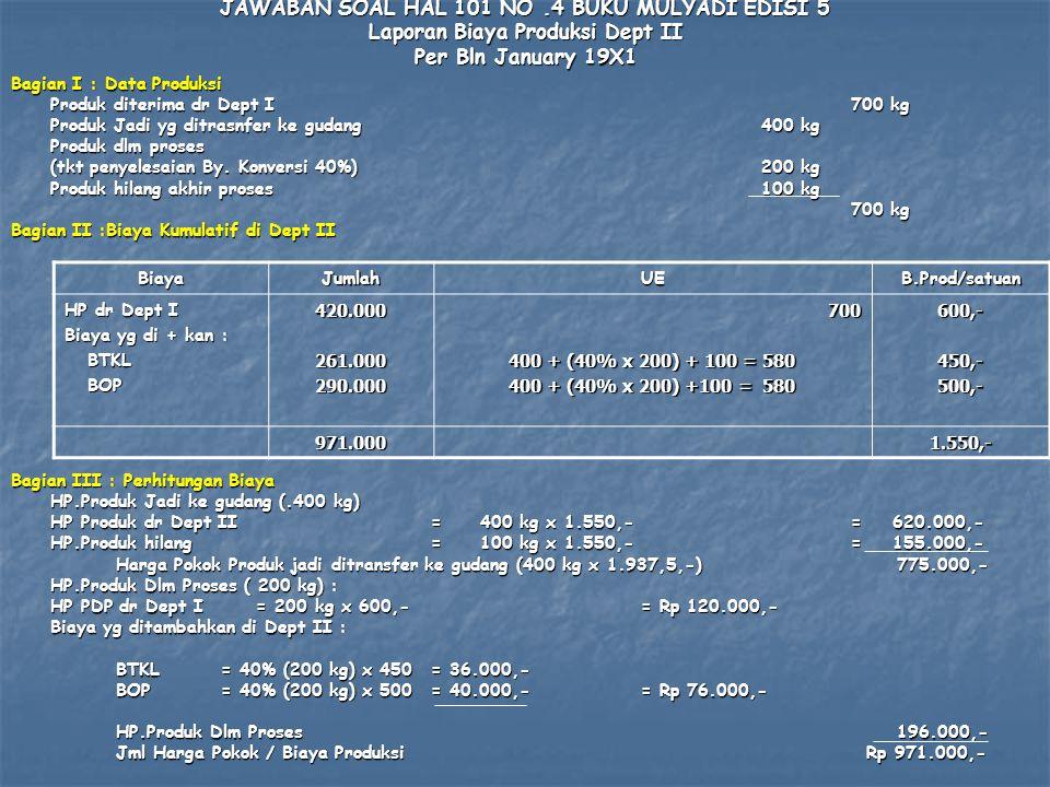 JAWABAN SOAL HAL 101 NO.4 BUKU MULYADI EDISI 5 Laporan Biaya Produksi Dept II Per Bln January 19X1 Bagian I : Data Produksi Produk diterima dr Dept I7