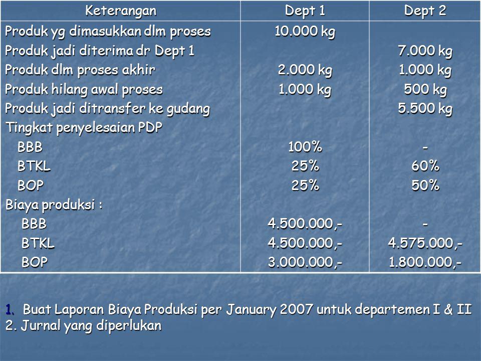 1. Buat Laporan Biaya Produksi per January 2007 untuk departemen I & II 2. Jurnal yang diperlukan Keterangan Dept 1 Dept 2 Produk yg dimasukkan dlm pr