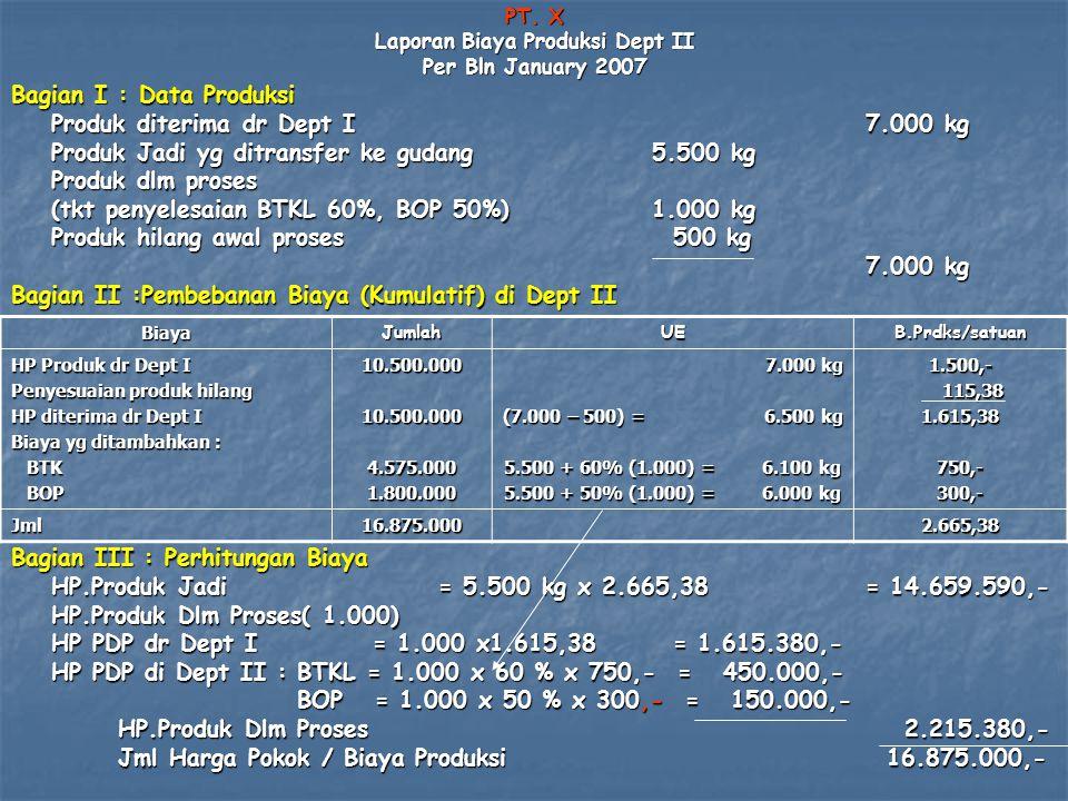 PT. X Laporan Biaya Produksi Dept II Per Bln January 2007 Bagian I : Data Produksi Produk diterima dr Dept I7.000 kg Produk Jadi yg ditransfer ke guda