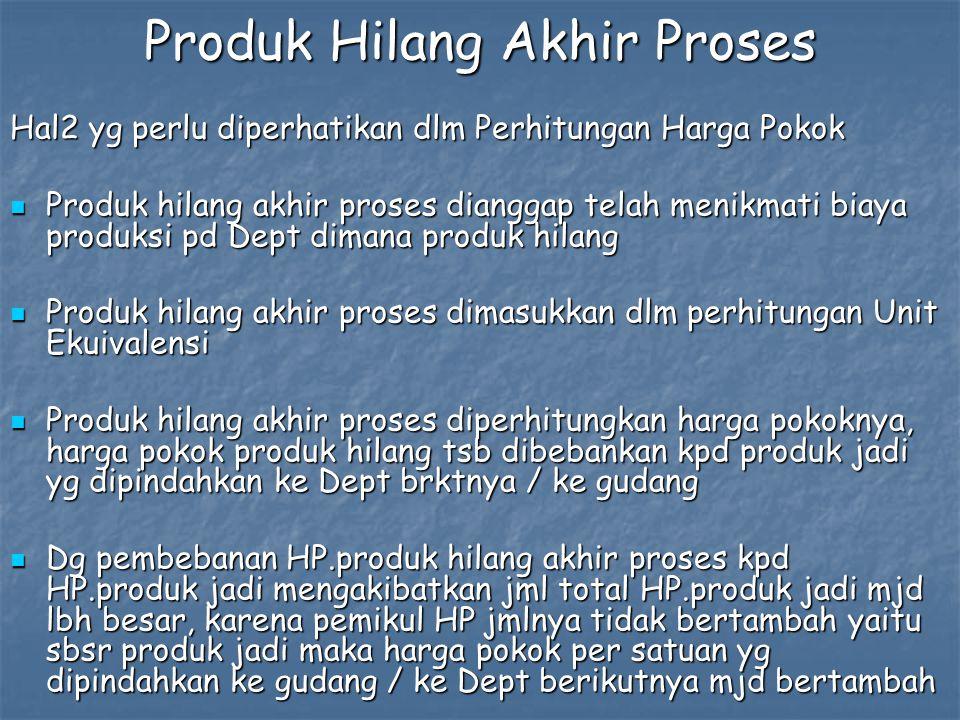 Produk Hilang Akhir Proses Hal2 yg perlu diperhatikan dlm Perhitungan Harga Pokok Produk hilang akhir proses dianggap telah menikmati biaya produksi p