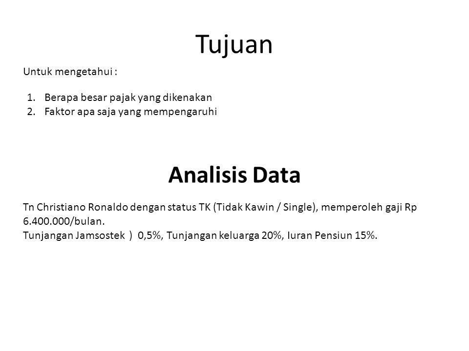 Tujuan Untuk mengetahui : 1.Berapa besar pajak yang dikenakan 2.Faktor apa saja yang mempengaruhi Analisis Data Tn Christiano Ronaldo dengan status TK
