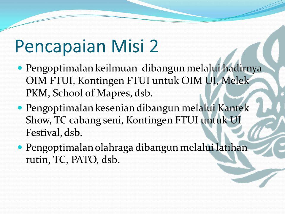 Pencapaian Misi 2 Pengoptimalan keilmuan dibangun melalui hadirnya OIM FTUI, Kontingen FTUI untuk OIM UI, Melek PKM, School of Mapres, dsb.