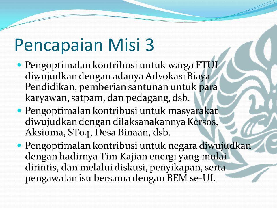 Pencapaian Misi 3 Pengoptimalan kontribusi untuk warga FTUI diwujudkan dengan adanya Advokasi Biaya Pendidikan, pemberian santunan untuk para karyawan, satpam, dan pedagang, dsb.