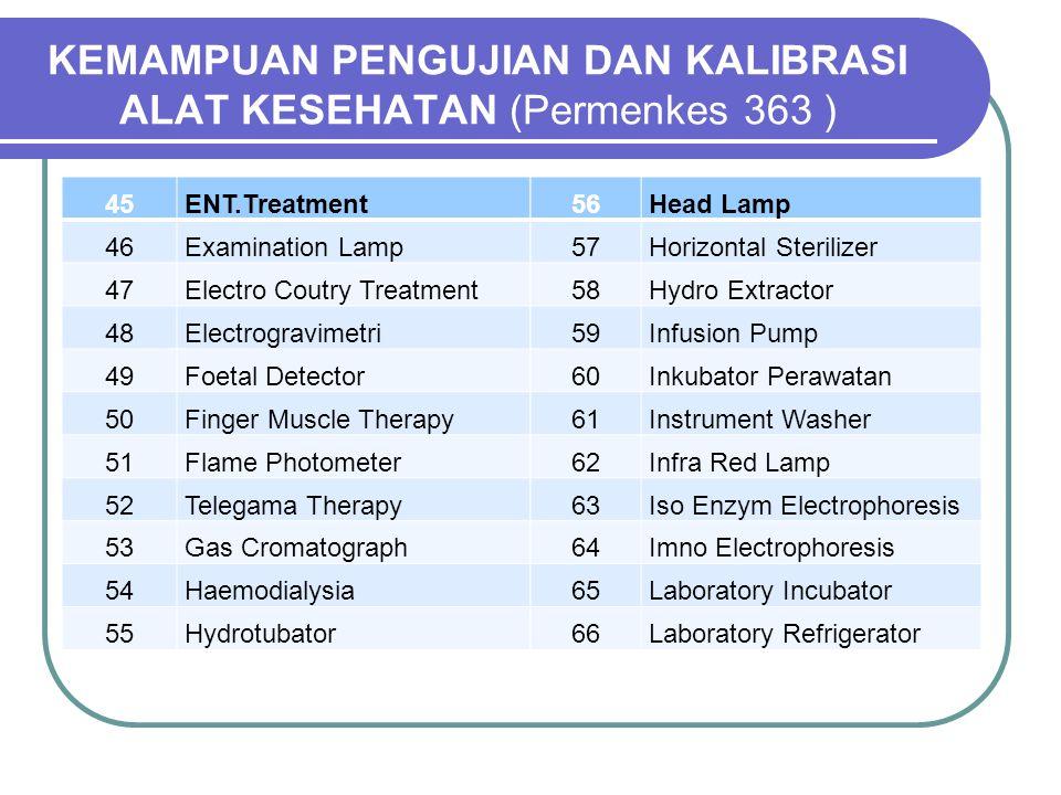 45ENT.Treatment 46Examination Lamp 47Electro Coutry Treatment 48Electrogravimetri 49Foetal Detector 50Finger Muscle Therapy 51Flame Photometer 52Teleg