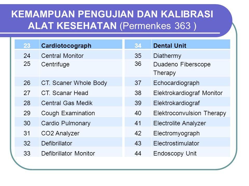 23Cardiotocograph 24Central Monitor 25 Centrifuge 26CT. Scaner Whole Body 27CT. Scanar Head 28Central Gas Medik 29Cough Examination 30Cardio Pulmonary