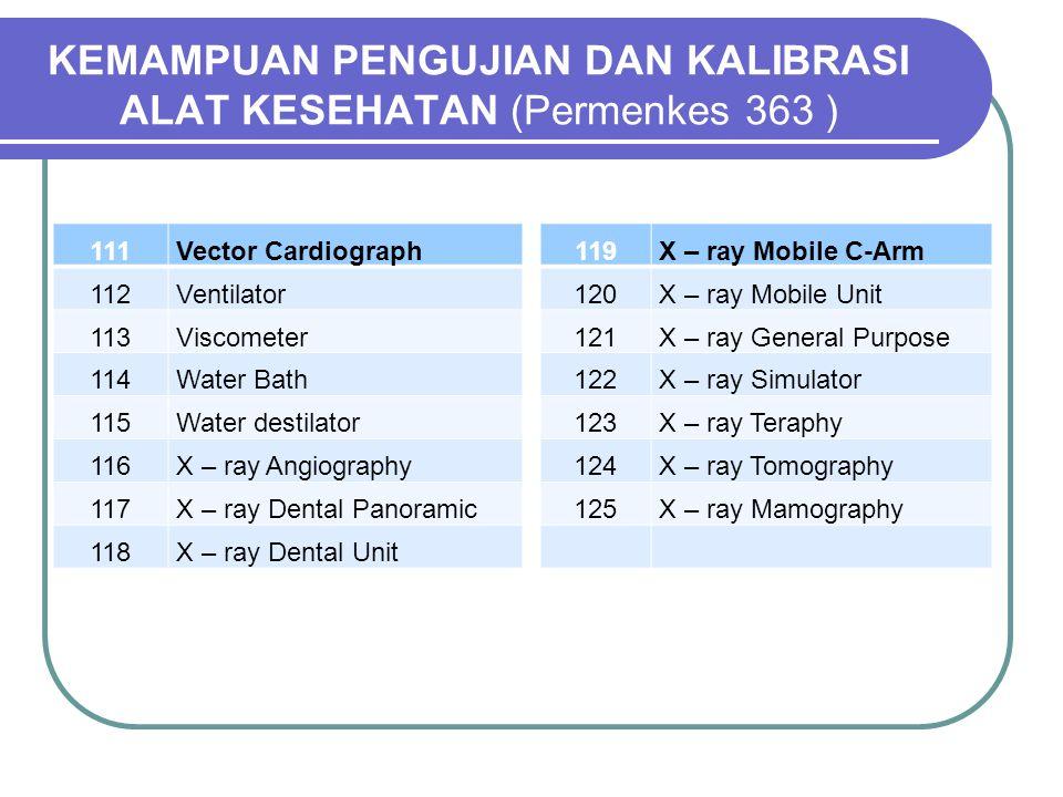 111Vector Cardiograph 112Ventilator 113Viscometer 114Water Bath 115Water destilator 116X – ray Angiography 117X – ray Dental Panoramic 118X – ray Dental Unit 119X – ray Mobile C-Arm 120X – ray Mobile Unit 121X – ray General Purpose 122X – ray Simulator 123X – ray Teraphy 124X – ray Tomography 125X – ray Mamography KEMAMPUAN PENGUJIAN DAN KALIBRASI ALAT KESEHATAN (Permenkes 363 )
