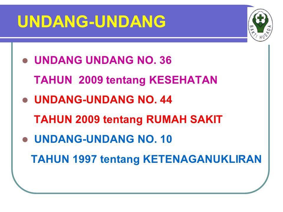 UNDANG-UNDANG UNDANG UNDANG NO.36 TAHUN 2009 tentang KESEHATAN UNDANG-UNDANG NO.