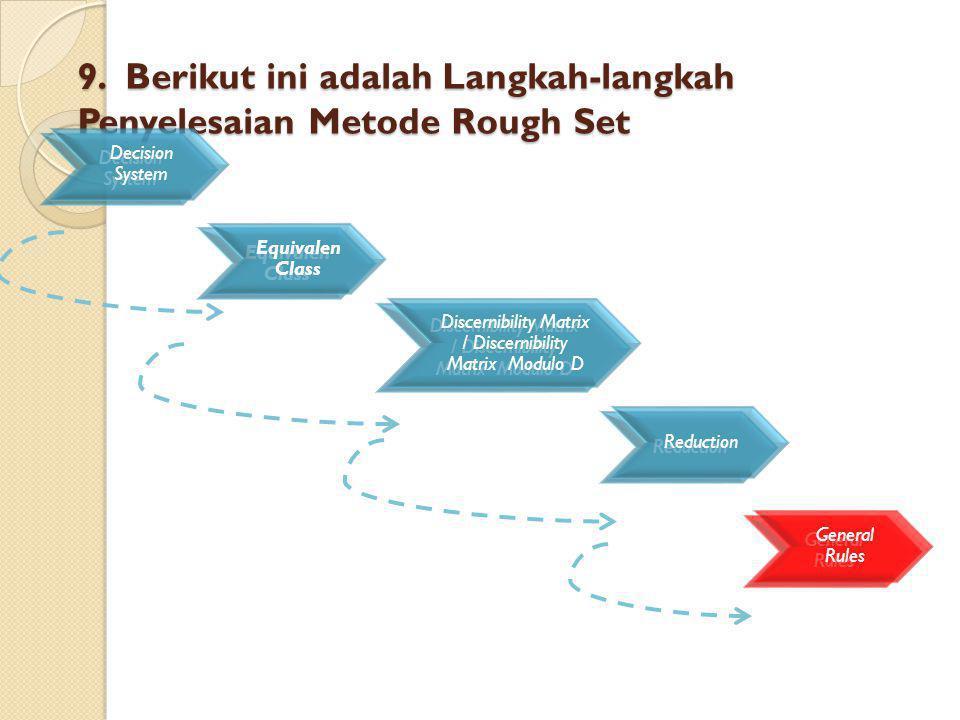 9. Berikut ini adalah Langkah-langkah Penyelesaian Metode Rough Set Decision System Equivalen Class Discernibility Matrix / Discernibility Matrix Modu