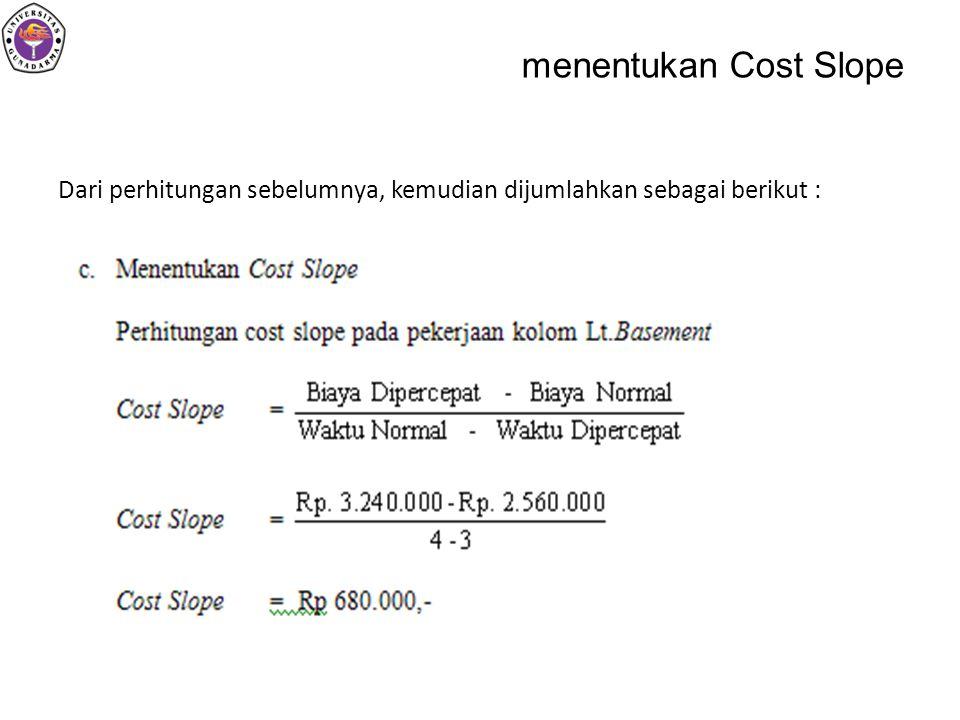 menentukan Cost Slope Dari perhitungan sebelumnya, kemudian dijumlahkan sebagai berikut :