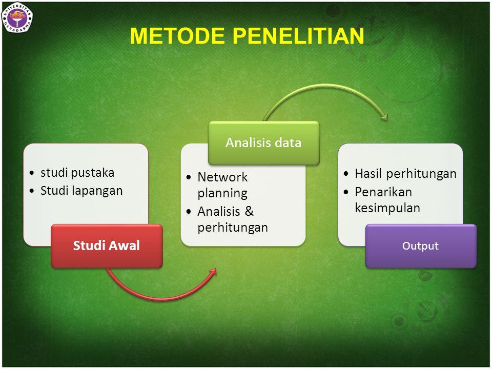 METODE PENELITIAN studi pustaka Studi lapangan Studi Awal Network planning Analisis & perhitungan Analisis data Hasil perhitungan Penarikan kesimpulan