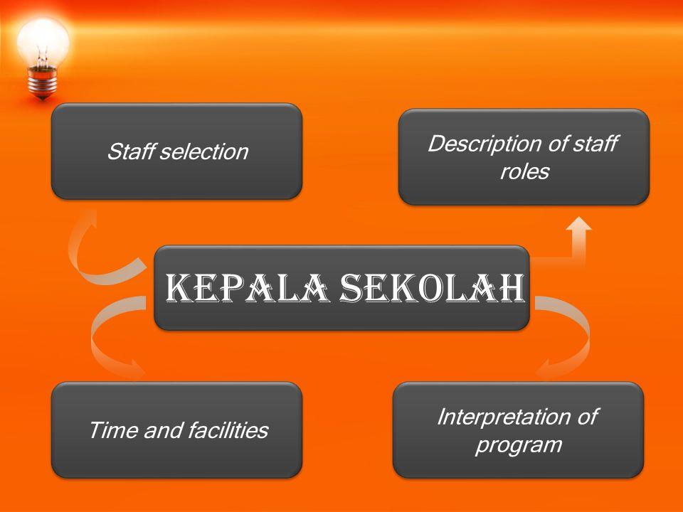 A. Peranan Personil Sekolah Dalam Manejemen Bimbingan Dan Konseling A. Peranan Personil Sekolah Dalam Manejemen Bimbingan Dan Konseling