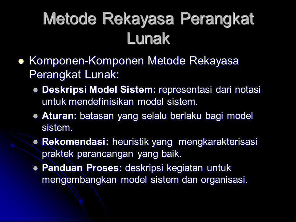 Metode Rekayasa Perangkat Lunak Metode Rekayasa Perangkat Lunak adalah pendekatan-pendekatan terstruktur terhadap model, notasi, aturan, saran perancangan sistem dan panduan proses Metode Rekayasa Perangkat Lunak adalah pendekatan-pendekatan terstruktur terhadap model, notasi, aturan, saran perancangan sistem dan panduan proses Beberapa metode Rekayasa Perangkat Lunak: Beberapa metode Rekayasa Perangkat Lunak: Metode Structur Analysis (DeMarco 1978) yang mendefinisikan komponen fungsional dasar Metode Structur Analysis (DeMarco 1978) yang mendefinisikan komponen fungsional dasar Sistem Berorientasi Obyek (Booch 1994 dan Rambaugh et al 1991) Sistem Berorientasi Obyek (Booch 1994 dan Rambaugh et al 1991) UML (Fowler and Scoot 1997, Booch et al 1999, Rambaugh et al 1999) UML (Fowler and Scoot 1997, Booch et al 1999, Rambaugh et al 1999)