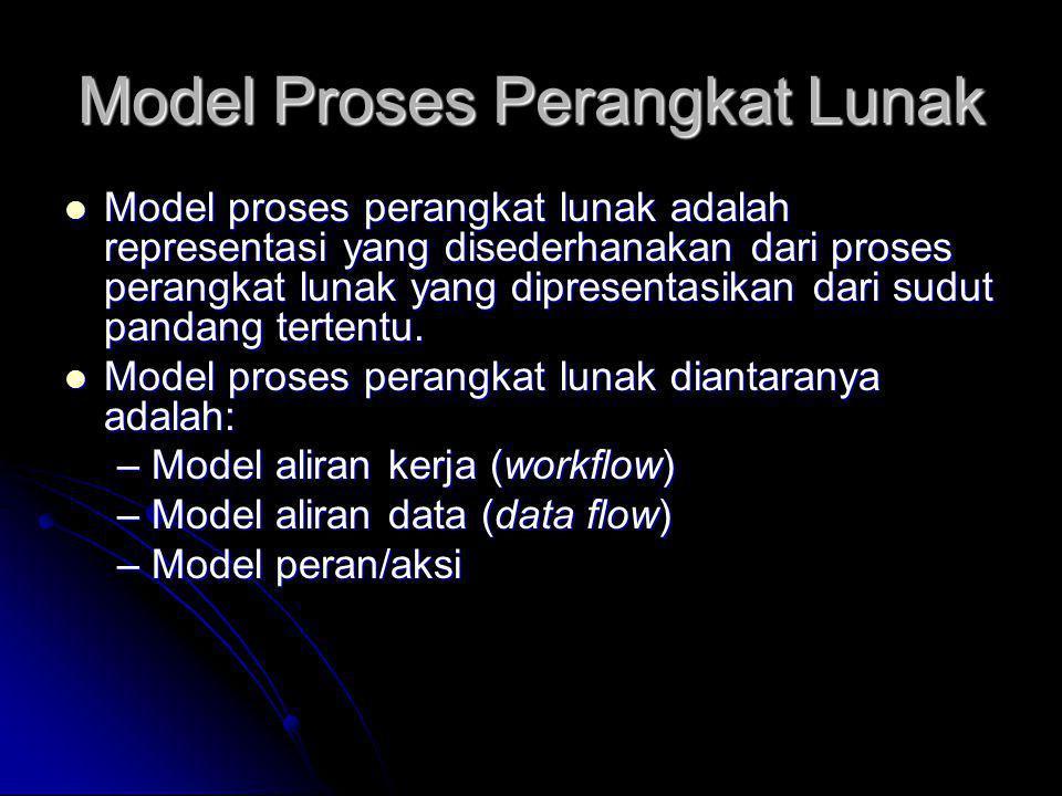 Proses Perangkat Lunak Proses perancangan perangkat lunak adalah serangkaian kegiatan yang tujuannya untuk mengembangkan atau evolusi perangkat lunak.
