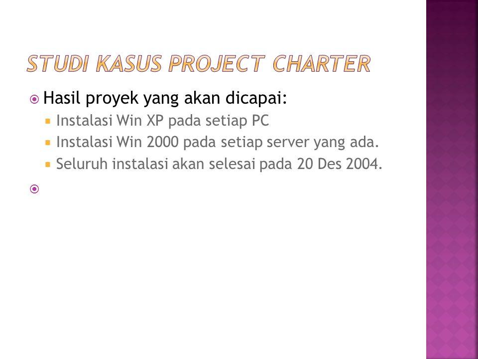  Hasil proyek yang akan dicapai:  Instalasi Win XP pada setiap PC  Instalasi Win 2000 pada setiap server yang ada.  Seluruh instalasi akan selesai
