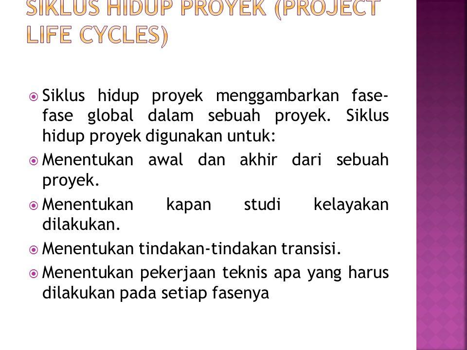  Siklus hidup proyek menggambarkan fase- fase global dalam sebuah proyek. Siklus hidup proyek digunakan untuk:  Menentukan awal dan akhir dari sebua