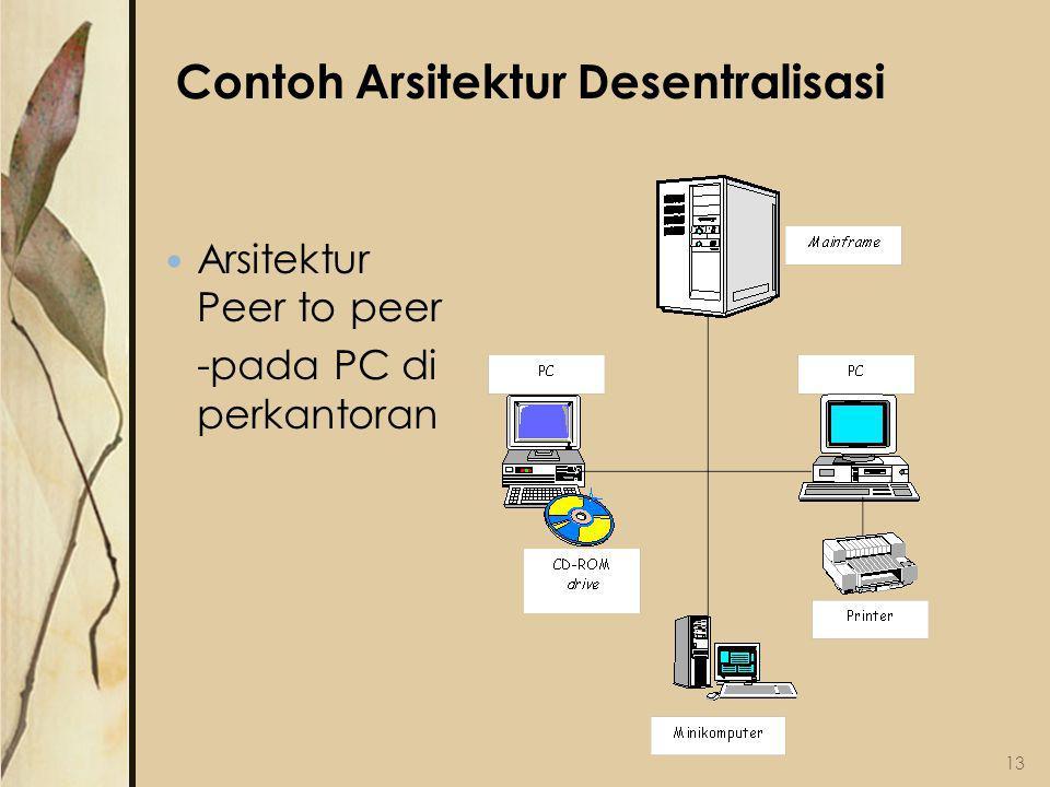 Contoh Arsitektur Desentralisasi Arsitektur Peer to peer -pada PC di perkantoran 13