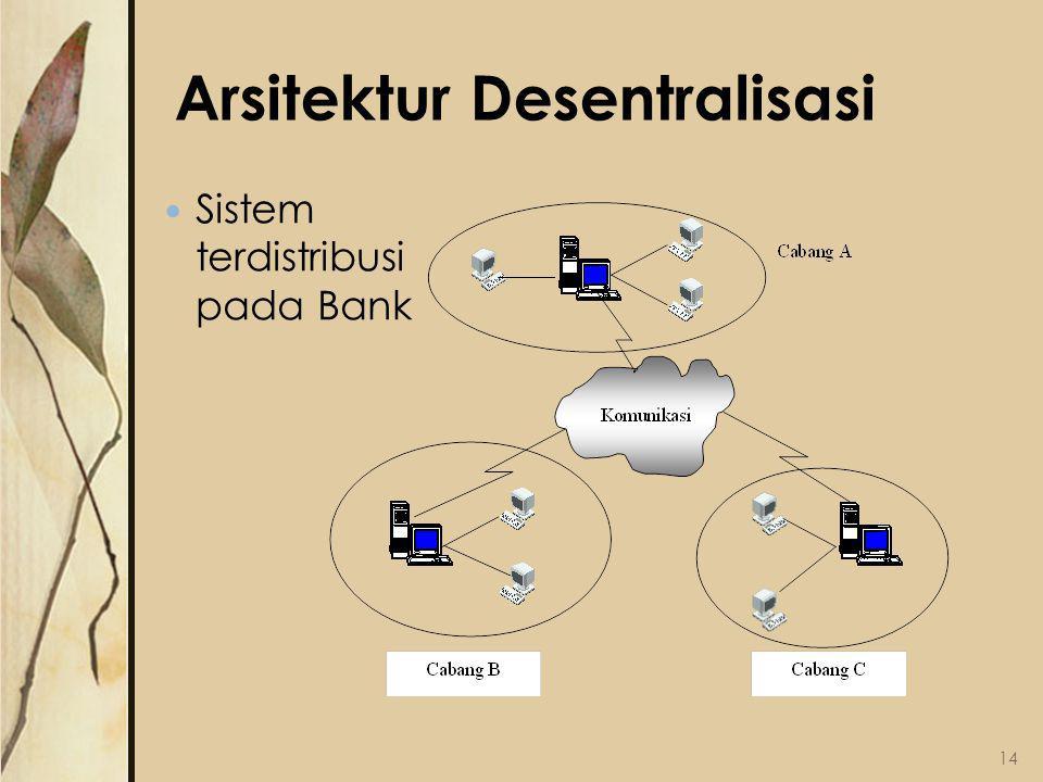 Arsitektur Desentralisasi Sistem terdistribusi pada Bank 14