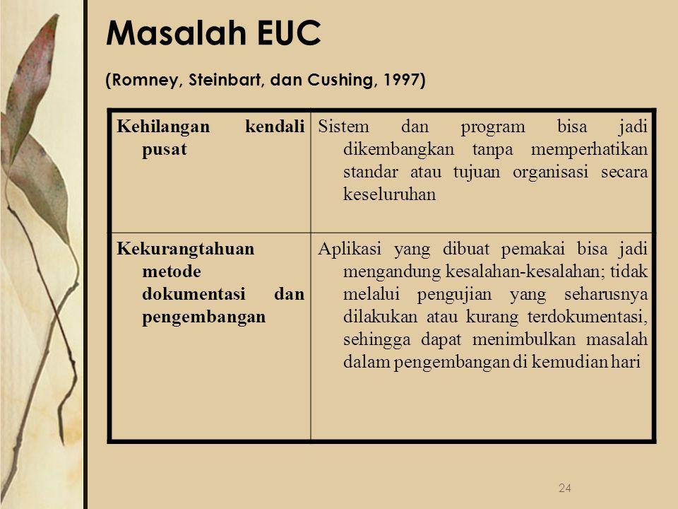 Masalah EUC (Romney, Steinbart, dan Cushing, 1997) Kehilangan kendali pusat Sistem dan program bisa jadi dikembangkan tanpa memperhatikan standar atau tujuan organisasi secara keseluruhan Kekurangtahuan metode dokumentasi dan pengembangan Aplikasi yang dibuat pemakai bisa jadi mengandung kesalahan-kesalahan; tidak melalui pengujian yang seharusnya dilakukan atau kurang terdokumentasi, sehingga dapat menimbulkan masalah dalam pengembangan di kemudian hari 24