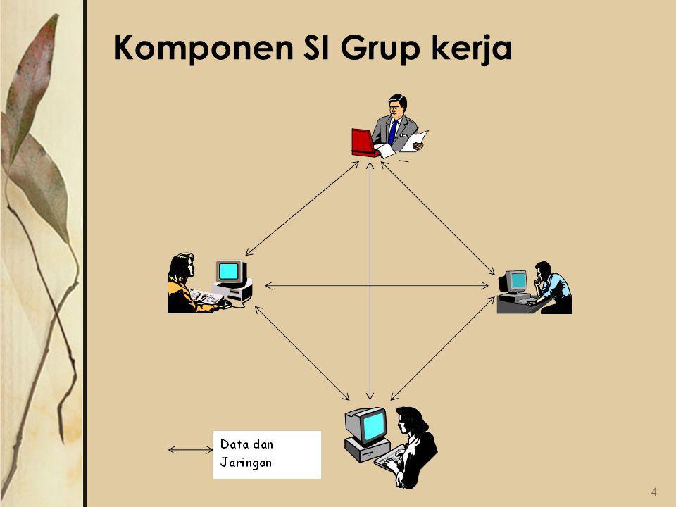 Komponen SI Grup kerja 4